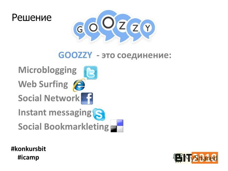 Решение #konkursbit #icamp Microblogging Web Surfing Social Network Instant messaging Social Bookmarkleting GOOZZY - это соединение: