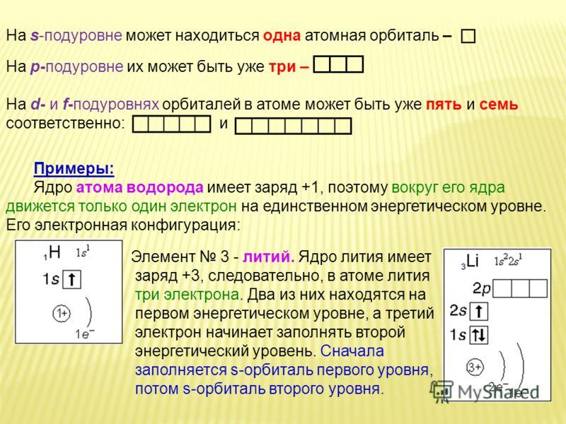 На s-подуровне может находиться одна атомная орбиталь – На p-подуровне их может быть уже три – На d- и f-подуровнях орбиталей в атоме может быть уже пять и семь соответственно: и Примеры: Ядро атома водорода имеет заряд +1, поэтому вокруг его ядра дв