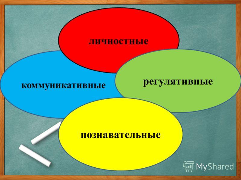 коммуникативные личностные регулятивные познавательные