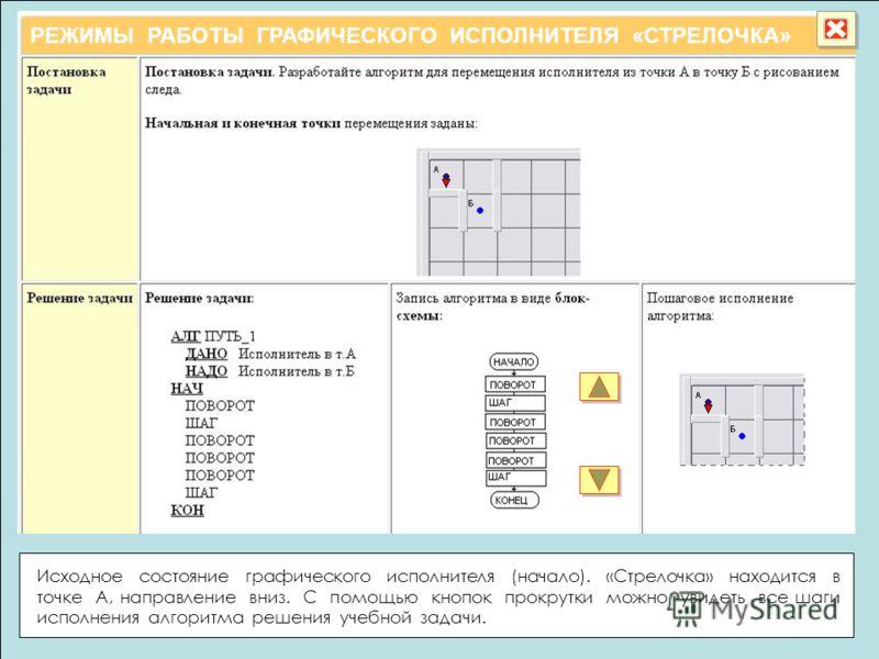 Исходное состояние графического исполнителя (начало). «Стрелочка» находится в точке А, направление вниз. С помощью кнопок прокрутки можно увидеть все шаги исполнения алгоритма решения учебной задачи.