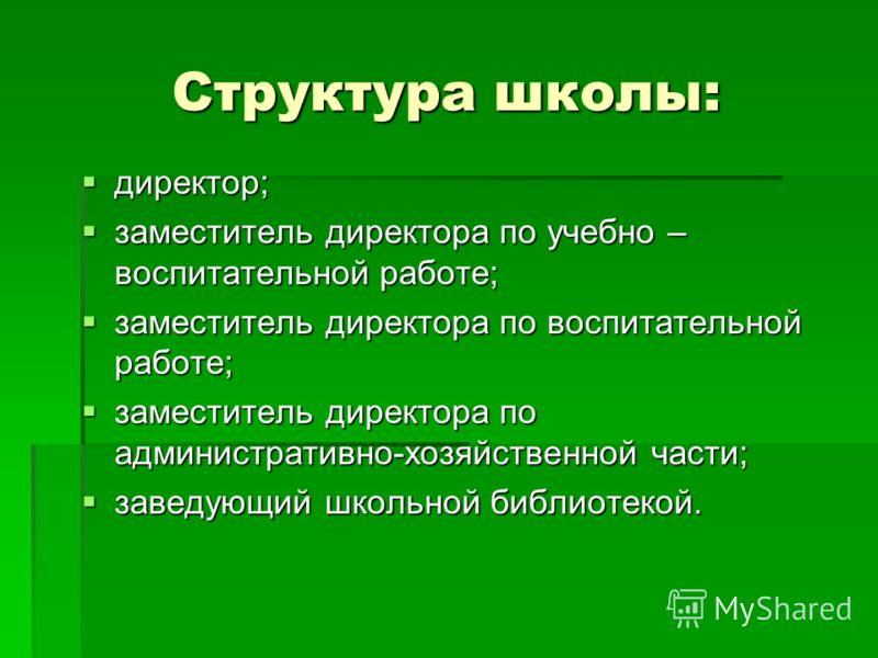 Моя школа ВыполнилKnopochnik
