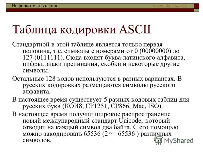Информатика в школе www.klyaksa.netwww.klyaksa.net Таблица кодировки ASCII Стандартной в этой таблице является только первая половина, т.е. символы с номерами от 0 (00000000) до 127 (0111111). Сюда входят буква латинского алфавита, цифры, знаки препи