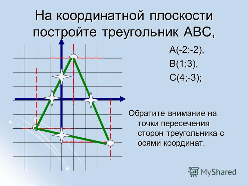 На координатной плоскости постройте треугольник АВС, А(-2;-2),В(1;3),С(4;-3); Обратите внимание на точки пересечения сторон треугольника с осями координат.