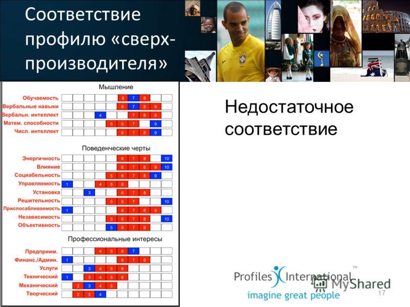 Соответствие профилю «сверх- производителя» Недостаточное соответствие 17