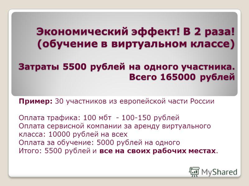 Экономический эффект! В 2 раза! (обучение в виртуальном классе) Затраты 5500 рублей на одного участника. Всего 165000 рублей Пример: 30 участников из европейской части России Оплата трафика: 100 мбт - 100-150 рублей Оплата сервисной компании за аренд