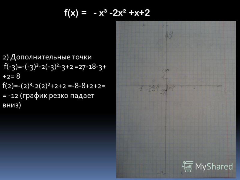 2) Дополнительные точки f(-3)=-(-3)³-2(-3)²-3+2 =27-18-3+ +2= 8 f(2)=-(2)³-2(2)²+2+2 =-8-8+2+2= = -12 (график резко падает вниз) f(x) = - x³ -2x² +x+2