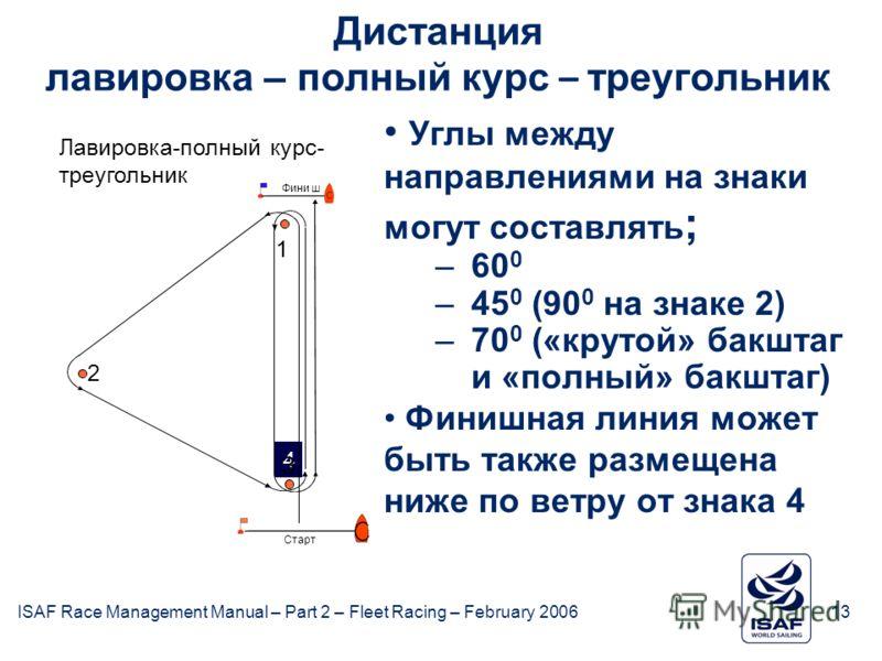 ISAF Race Management Manual – Part 2 – Fleet Racing – February 200613 Дистанция лавировка – полный курс – треугольник Углы между направлениями на знаки могут составлять ; –60 0 –45 0 (90 0 на знаке 2) –70 0 («крутой» бакштаг и «полный» бакштаг) Финиш