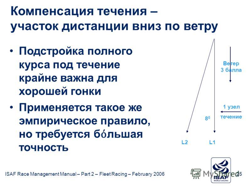 ISAF Race Management Manual – Part 2 – Fleet Racing – February 200625 Подстройка полного курса под течение крайне важна для хорошей гонки Применяется такое же эмпирическое правило, но требуется б льшая точность L2L1 Ветер 3 балла 1 узел течение 8080