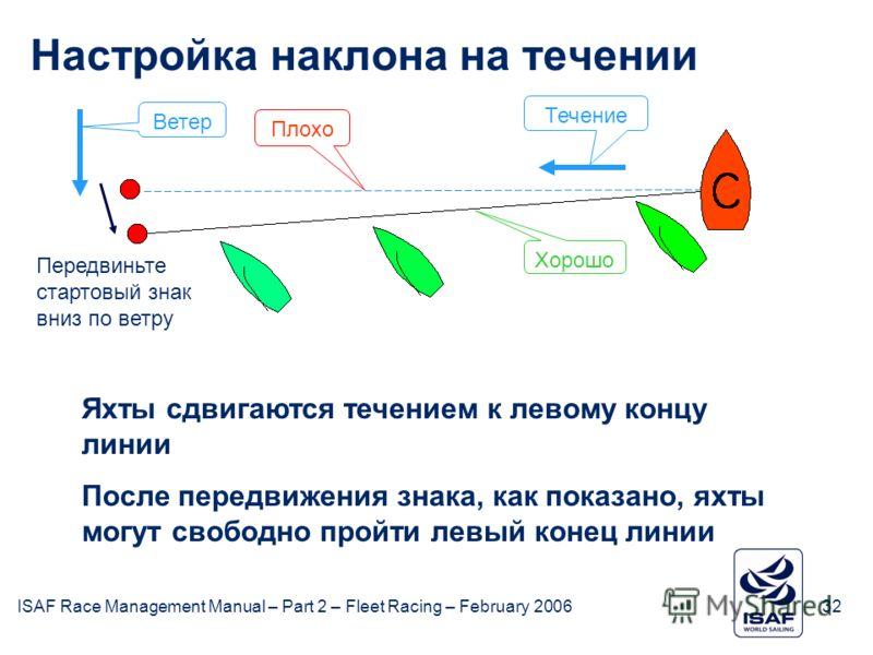 ISAF Race Management Manual – Part 2 – Fleet Racing – February 200632 Настройка наклона на течении Ветер Плохо Течение Яхты сдвигаются течением к левому концу линии После передвижения знака, как показано, яхты могут свободно пройти левый конец линии