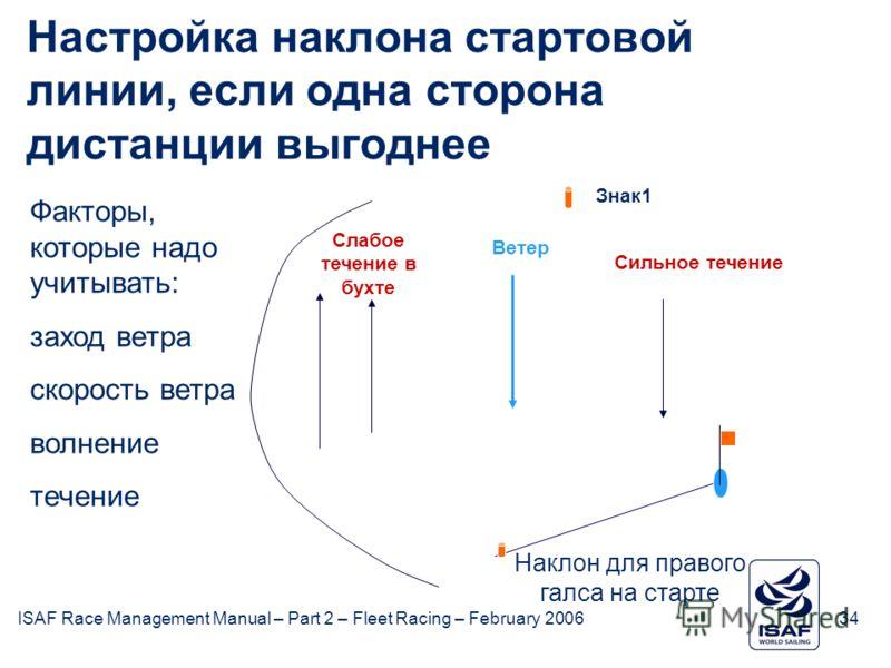 ISAF Race Management Manual – Part 2 – Fleet Racing – February 200634 Настройка наклона стартовой линии, если одна сторона дистанции выгоднее Слабое течение в бухте Сильное течение Ветер Наклон для правого галса на старте Знак1 Факторы, которые надо