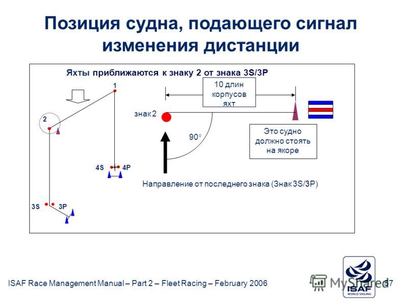 ISAF Race Management Manual – Part 2 – Fleet Racing – February 200657 Позиция судна, подающего сигнал изменения дистанции знак 2 90 Направление от последнего знака (Знак 3S/3P) 10 длин корпусов яхт Яхты приближаются к знаку 2 от знака 3S/3P 2 1 4S 4P