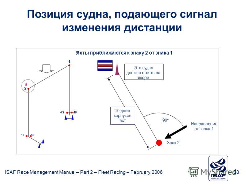 ISAF Race Management Manual – Part 2 – Fleet Racing – February 200658 Позиция судна, подающего сигнал изменения дистанции Знак 2 90 Направление от знака 1 10 длин корпусов яхт Яхты приближаются к знаку 2 от знака 1 2 1 4S 4P 3S 3P Это судно должно ст