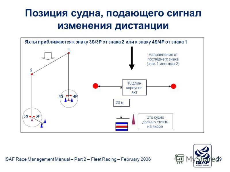 ISAF Race Management Manual – Part 2 – Fleet Racing – February 200659 Позиция судна, подающего сигнал изменения дистанции Направление от последнего знака (знак 1 или знак 2) 10 длин корпусов яхт Яхты приближаются к знаку 3S/3P от знака 2 или к знаку