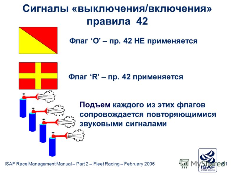 ISAF Race Management Manual – Part 2 – Fleet Racing – February 200661 Сигналы «выключения/включения» правила 42 Флаг O – пр. 42 НЕ применяется Флаг R – пр. 42 применяется Подъем каждого из этих флагов сопровождается повторяющимися звуковыми сигналами