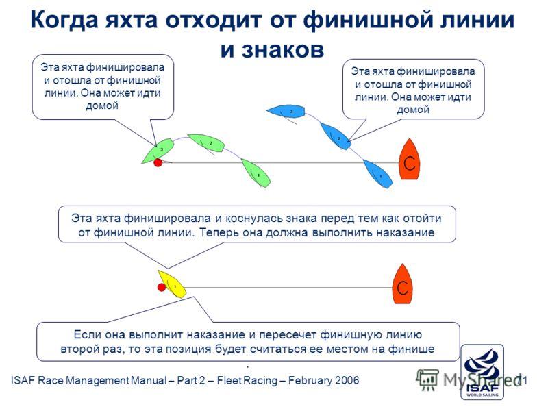 ISAF Race Management Manual – Part 2 – Fleet Racing – February 200671 Когда яхта отходит от финишной линии и знаков Эта яхта финишировала и отошла от финишной линии. Она может идти домой Эта яхта финишировала и коснулась знака перед тем как отойти от