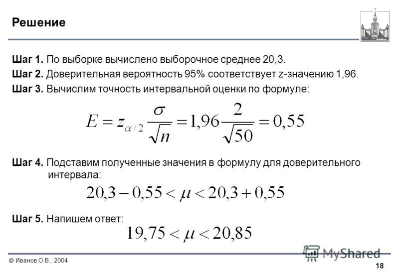 18 Иванов О.В., 2004 Решение Шаг 1. По выборке вычислено выборочное среднее 20,3. Шаг 2. Доверительная вероятность 95% соответствует z-значению 1,96. Шаг 3. Вычислим точность интервальной оценки по формуле: Шаг 4. Подставим полученные значения в форм
