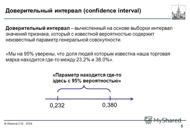 5 Иванов О.В., 2004 Доверительный интервал (confidence interval) Доверительный интервал – вычисленный на основе выборки интервал значений признака, который с известной вероятностью содержит неизвестный параметр генеральной совокупности. «Мы на 95% ув