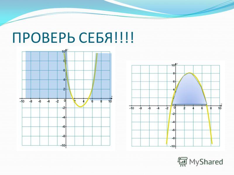 х 2 +х-12< 0; D=49 –2х 2 – 7х– 5> 0; D= 9 4х 2 -4х+1> 0; D = 0 –х 2 +6х – 9< 0; D= 0