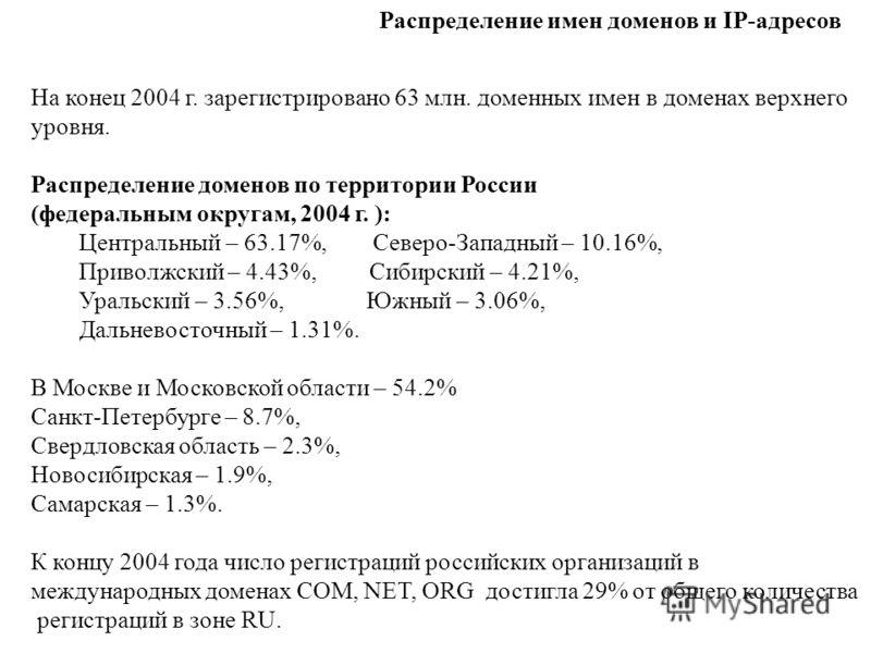 На конец 2004 г. зарегистрировано 63 млн. доменных имен в доменах верхнего уровня. Распределение доменов по территории России (федеральным округам, 2004 г. ): Центральный – 63.17%, Северо-Западный – 10.16%, Приволжский – 4.43%, Сибирский – 4.21%, Ура
