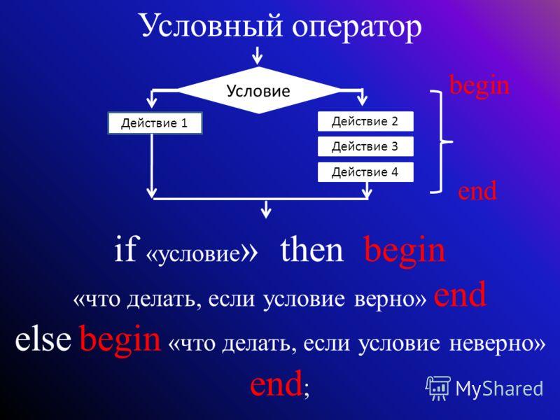 Условный оператор if «условие » then begin «что делать, если условие верно» end else begin «что делать, если условие неверно» end ; Условие Действие 1 Действие 2 Действие 3 Действие 4 begin end