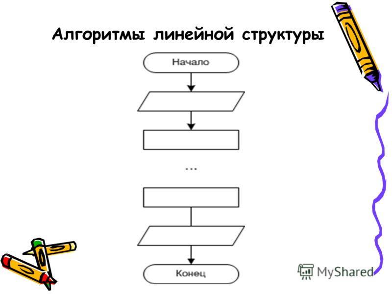 Алгоритмы линейной структуры