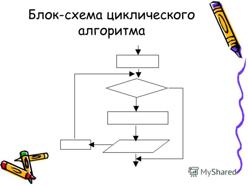 Блок-схема циклического алгоритма