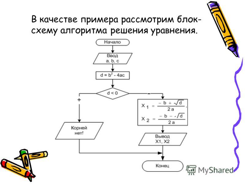 В качестве примера рассмотрим блок- схему алгоритма решения уравнения.