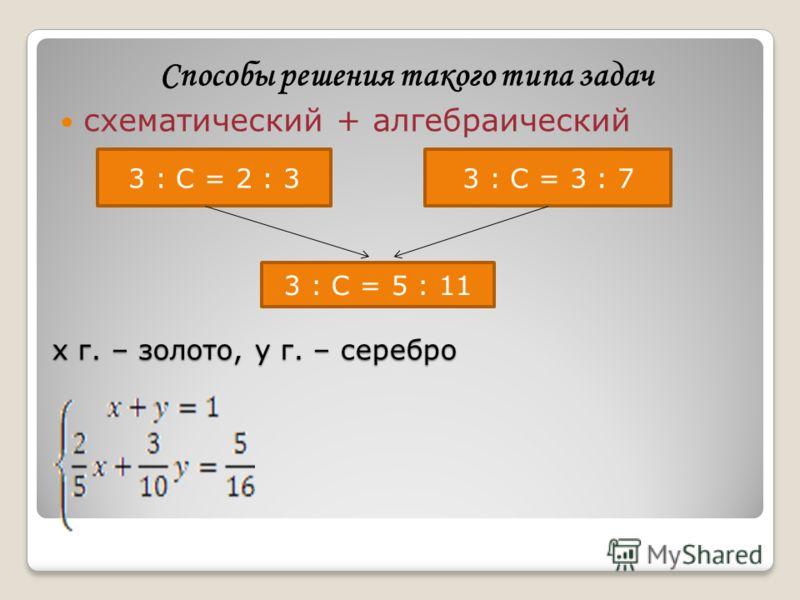 х г. – золото, у г. – серебро Способы решения такого типа задач схематический + алгебраический 3 : С = 2 : 33 : С = 3 : 7 3 : С = 5 : 11