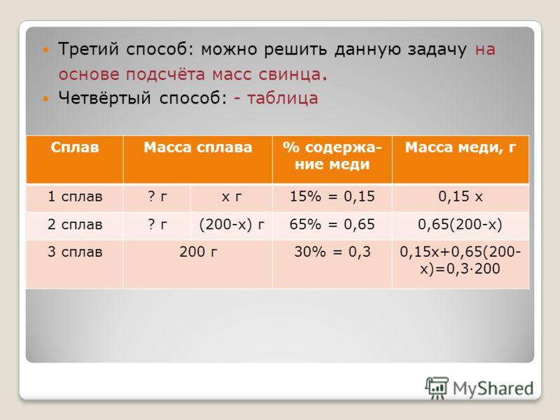Третий способ: можно решить данную задачу на основе подсчёта масс свинца. Четвёртый способ: - таблица СплавМасса сплава% содержа- ние меди Масса меди, г 1 сплав? гx г15% = 0,150,15 х 2 сплав? г(200-х) г65% = 0,650,65(200-х) 3 сплав200 г30% = 0,30,15х