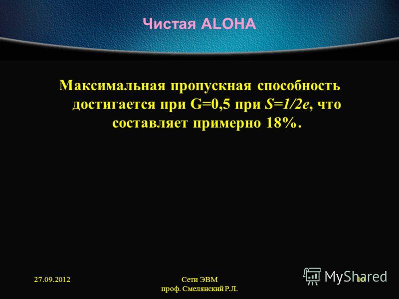 27.09.2012Сети ЭВМ проф. Смелянский Р.Л. 10 Чистая ALOHA Максимальная пропускная способность достигается при G=0,5 при S=1/2e, что составляет примерно 18%.