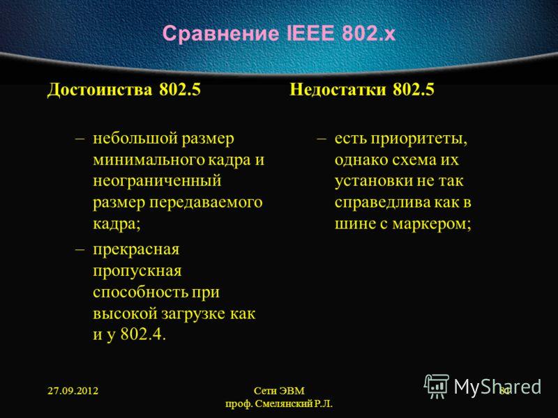 27.09.2012Сети ЭВМ проф. Смелянский Р.Л. 81 Сравнение IEEE 802.x Достоинства 802.5 –небольшой размер минимального кадра и неограниченный размер передаваемого кадра; –прекрасная пропускная способность при высокой загрузке как и у 802.4. Недостатки 802