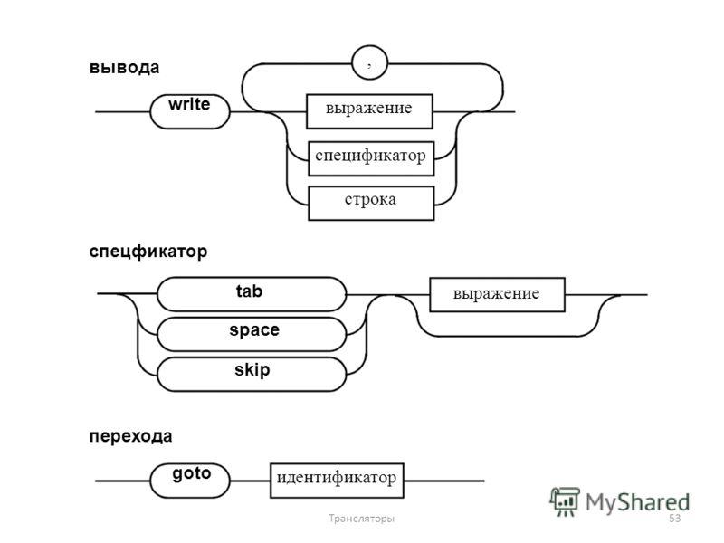 вывода write спецфикатор tab space skip перехода goto, выражение спецификатор строка выражение идентификатор 53Трансляторы