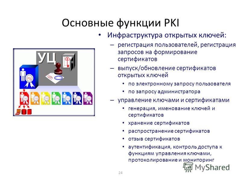 24 Основные функции PKI Инфраструктура открытых ключей: – регистрация пользователей, регистрация запросов на формирование сертификатов – выпуск/обновление сертификатов открытых ключей по электронному запросу пользователя по запросу администратора – у