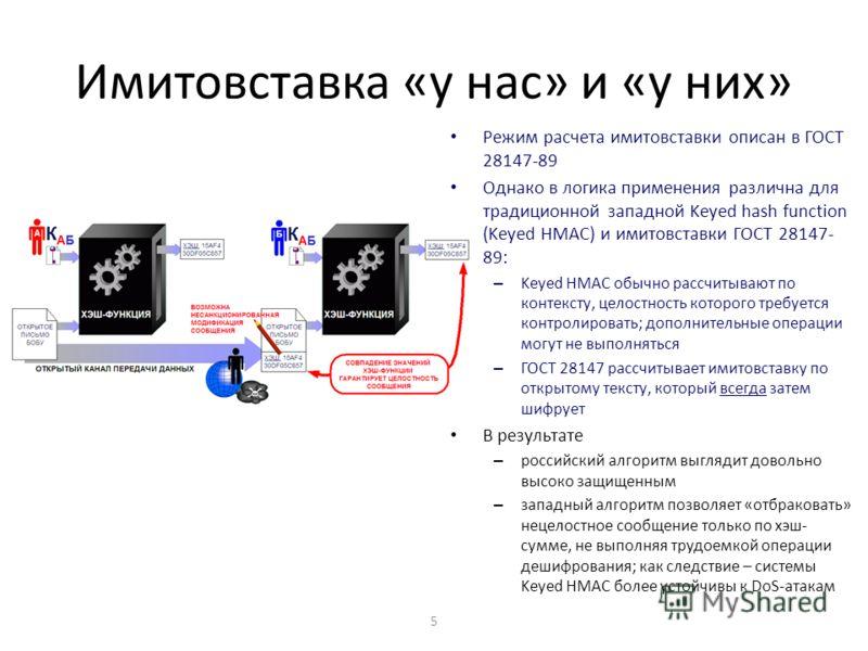 5 Имитовставка «у нас» и «у них» Режим расчета имитовставки описан в ГОСТ 28147-89 Однако в логика применения различна для традиционной западной Keyed hash function (Keyed HMAC) и имитовставки ГОСТ 28147- 89: – Keyed HMAC обычно рассчитывают по конте