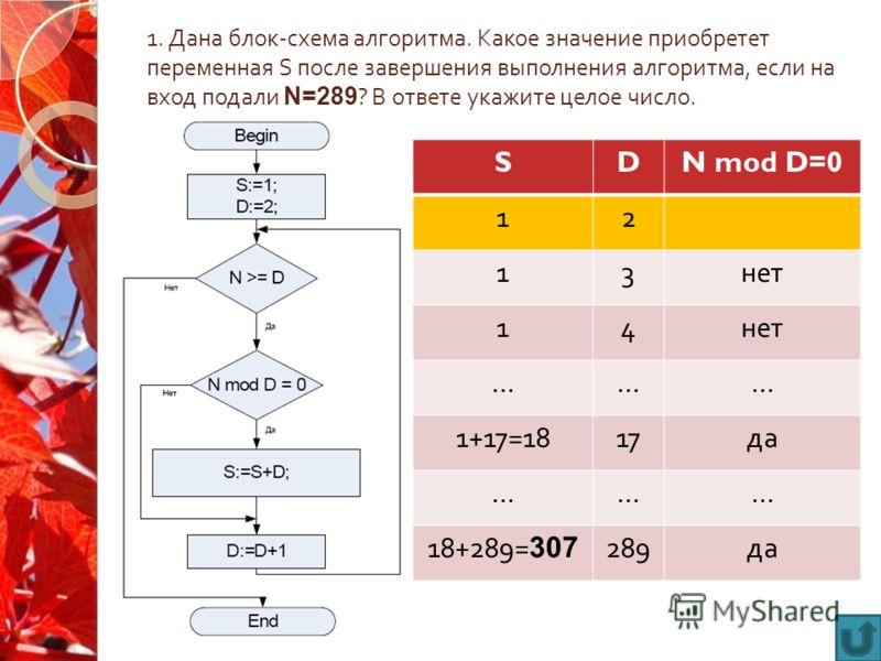 1. Дана блок - схема алгоритма. Какое значение приобретет переменная S после завершения выполнения алгоритма, если на вход подали N=289 ? В ответе укажите целое число. SDN mod D=0 12 13 нет 14 ……… 1+17=1817 да ……… 18+289= 307 289 да