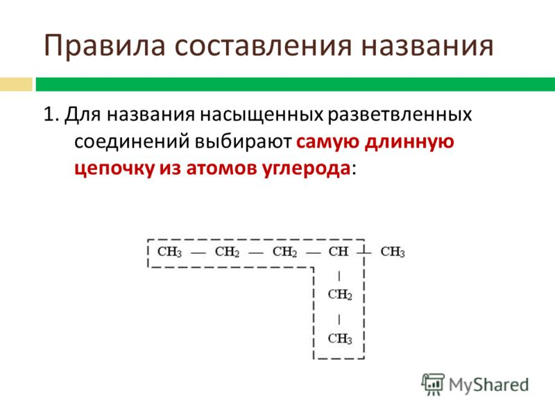 Правила составления названия 1. Для названия насыщенных разветвленных соединений выбирают самую длинную цепочку из атомов углерода :
