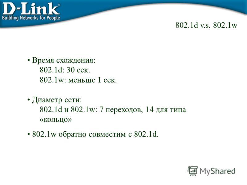 802.1d v.s. 802.1w Время схождения: 802.1d: 30 сек. 802.1w: меньше 1 сек. Диаметр сети: 802.1d и 802.1w: 7 переходов, 14 для типа «кольцо» 802.1w обратно совместим с 802.1d.