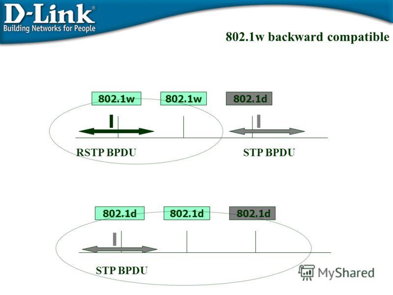 802.1w backward compatible 802.1d802.1w 802.1d RSTP BPDUSTP BPDU