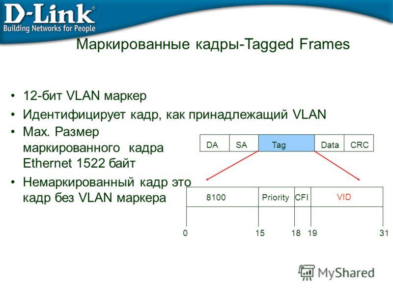Маркированные кадры-Tagged Frames 12-бит VLAN маркер Идентифицирует кадр, как принадлежащий VLAN Max. Размер маркированного кадра Ethernet 1522 байт Немаркированный кадр это кадр без VLAN маркера DASATagDataCRC 015181931 8100Priority VID CFI