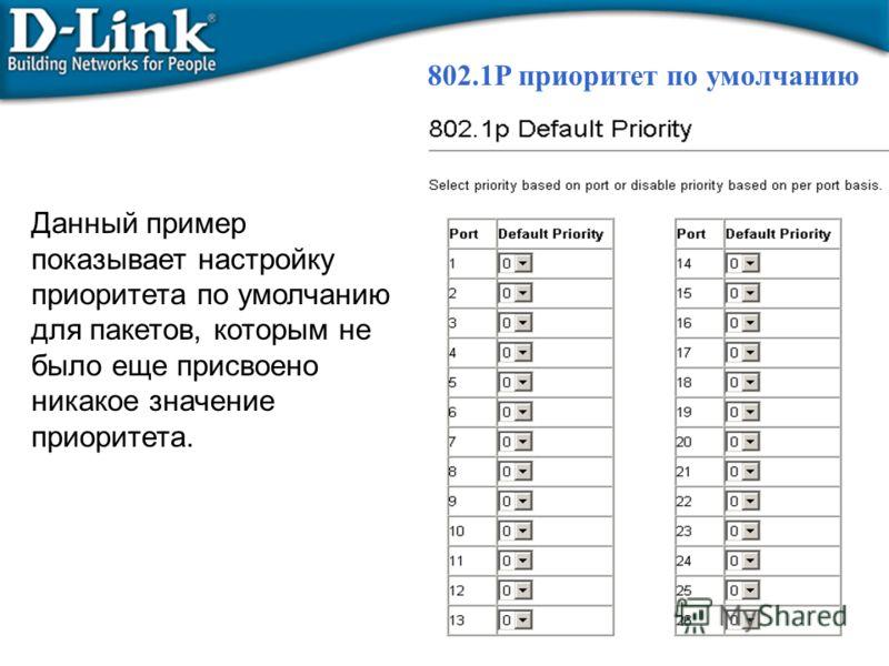 Данный пример показывает настройку приоритета по умолчанию для пакетов, которым не было еще присвоено никакое значение приоритета. 802.1P приоритет по умолчанию