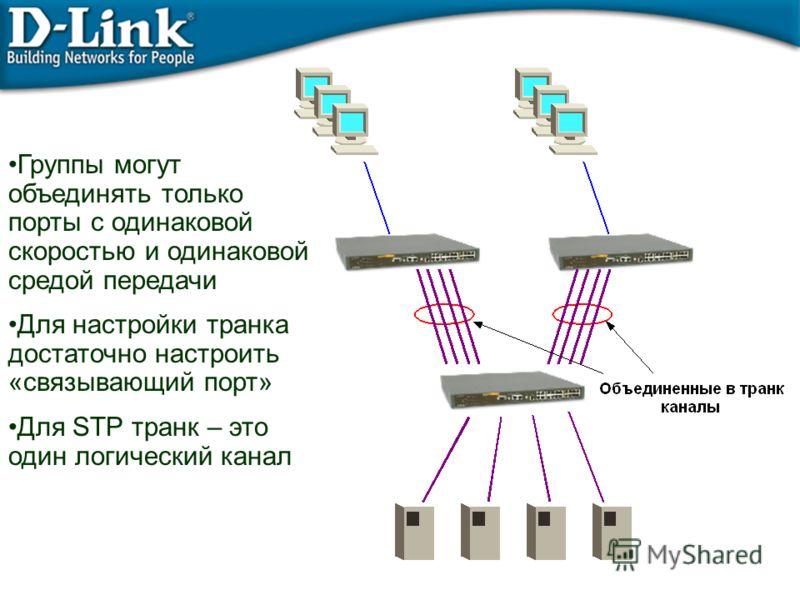 Группы могут объединять только порты с одинаковой скоростью и одинаковой средой передачи Для настройки транка достаточно настроить «связывающий порт» Для STP транк – это один логический канал