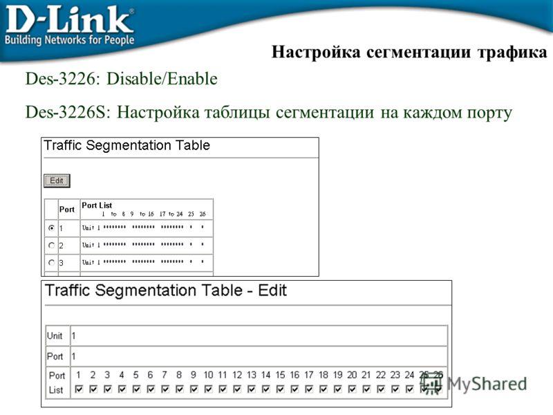Настройка сегментации трафика Des-3226: Disable/Enable Des-3226S: Настройка таблицы сегментации на каждом порту