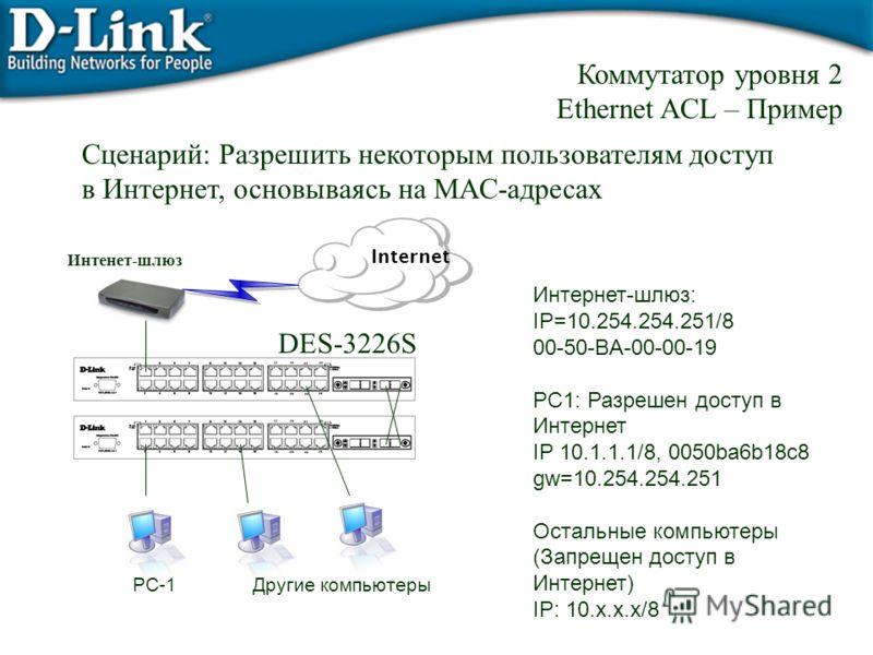 Internet PC-1 Другие компьютеры Интернет-шлюз: IP=10.254.254.251/8 00-50-BA-00-00-19 PC1: Разрешен доступ в Интернет IP 10.1.1.1/8, 0050ba6b18c8 gw=10.254.254.251 Остальные компьютеры (Запрещен доступ в Интернет) IP: 10.x.x.x/8 Интенет-шлюз Коммутато