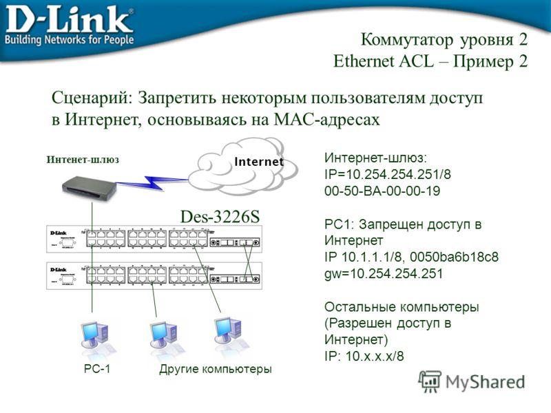 Internet PC-1 Интенет-шлюз Сценарий: Запретить некоторым пользователям доступ в Интернет, основываясь на MAC-адресах Des-3226S Коммутатор уровня 2 Ethernet ACL – Пример 2 Интернет-шлюз: IP=10.254.254.251/8 00-50-BA-00-00-19 PC1: Запрещен доступ в Инт