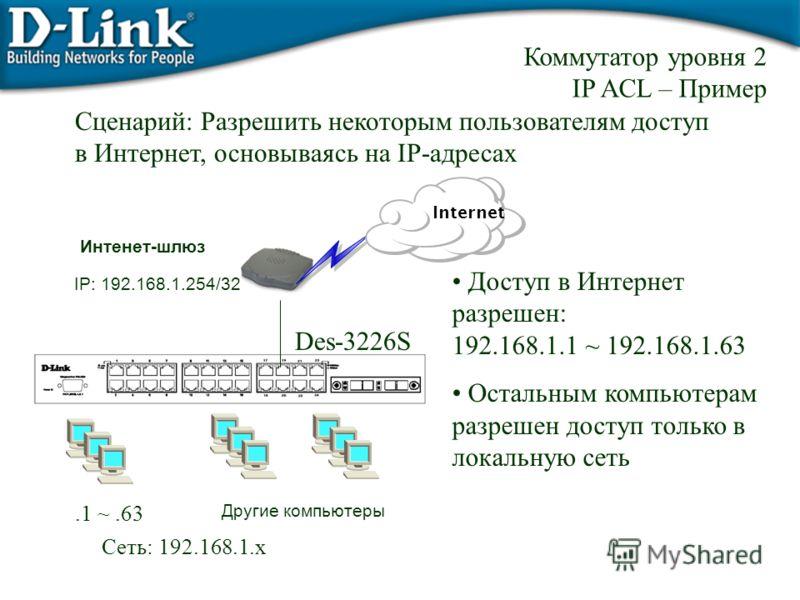 IP: 192.168.1.254/32.1 ~.63 Доступ в Интернет разрешен: 192.168.1.1 ~ 192.168.1.63 Остальным компьютерам разрешен доступ только в локальную сеть Интенет-шлюз Другие компьютеры Сеть: 192.168.1.x Des-3226S Сценарий: Разрешить некоторым пользователям до