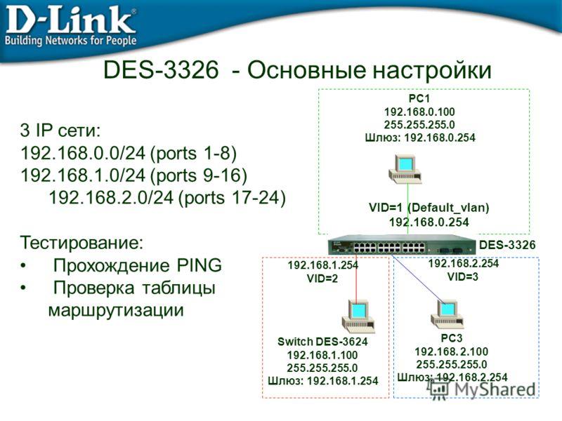 3 IP сети: 192.168.0.0/24 (ports 1-8) 192.168.1.0/24 (ports 9-16) 192.168.2.0/24 (ports 17-24) Тестирование: Прохождение PING Проверка таблицы маршрутизации Switch DES-3624 192.168.1.100 255.255.255.0 Шлюз: 192.168.1.254 PC3 192.168. 2.100 255.255.25