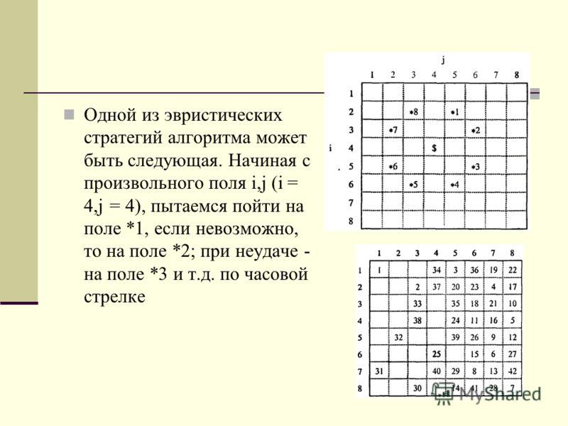 Одной из эвристических стратегий алгоритма может быть следующая. Haчиная с произвольного поля i,j (i = 4,j = 4), пытаемся пойти на поле *1, если невозможно, то на поле *2; при неудаче - на поле *3 и т.д. по часовой стрелке
