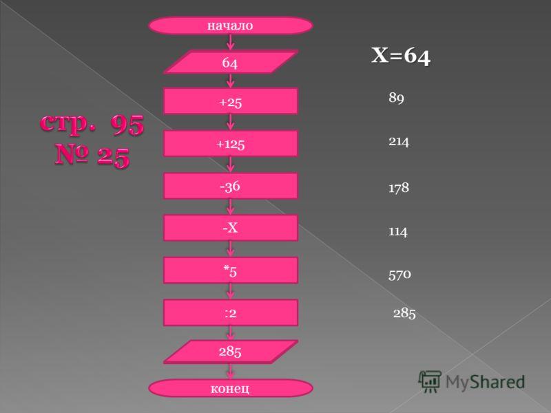 начало Х +25 +125 -36 -Х *5 :2 результат конец Х=64 64 89 214 178 114 570 285