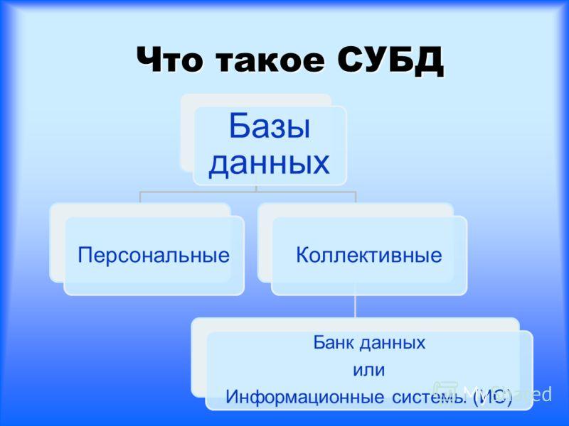 Что такое СУБД Базы данных ПерсональныеКоллективные Банк данных или Информационные системы (ИС)