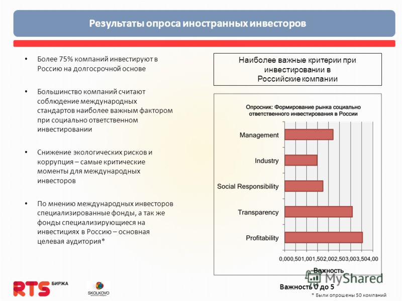 Более 75% компаний инвестируют в Россию на долгосрочной основе Большинство компаний считают соблюдение международных стандартов наиболее важным фактором при социально ответственном инвестировании Снижение экологических рисков и коррупция – самые крит